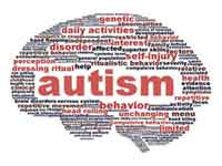 Autism and Dentistry